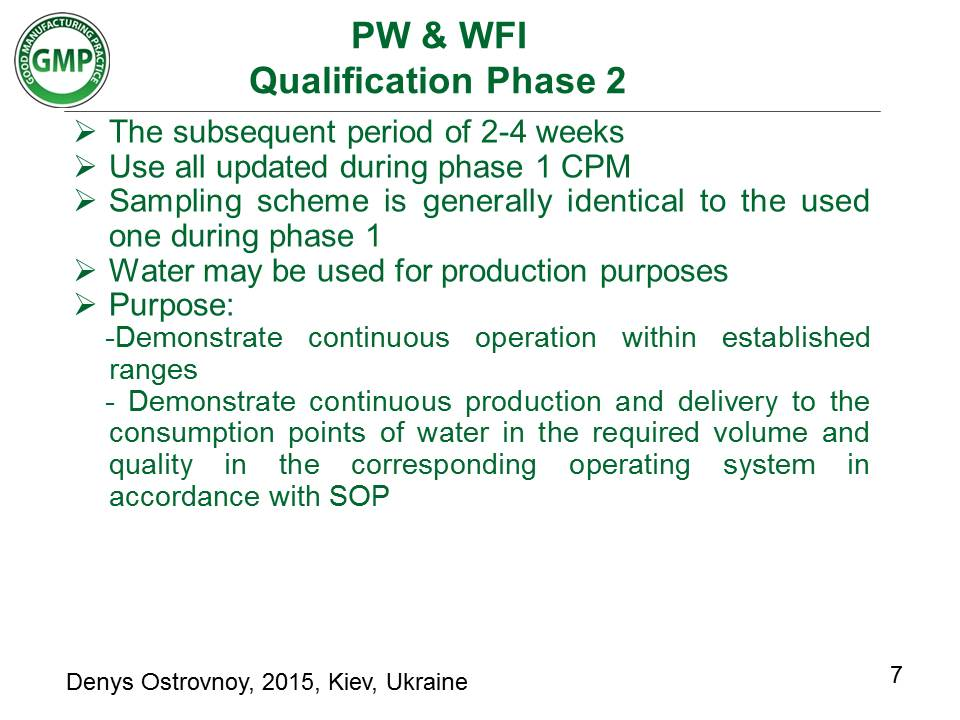Qualification Of Purified Water And Water For Injection